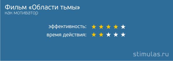 Фильм Область тьмы как мотиватор