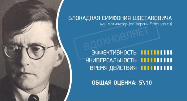Блокадная симфония Шостаковича как мотиватор