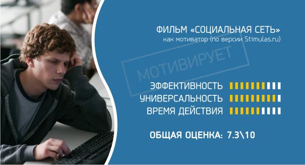 """Фильм """"Социальная сеть"""" как мотиватор"""