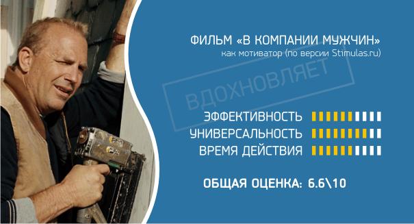 """Фильм """"В компании мужчин"""" как мотиватор"""