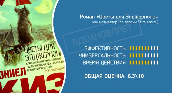 """Роман """"Цветы для Элджернона"""" как мотиватор"""