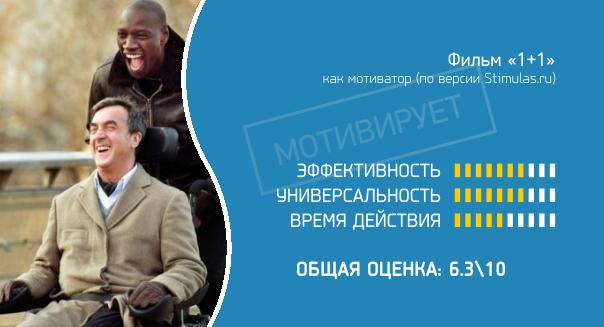 "Фильм ""1+1"" как мотиватор"
